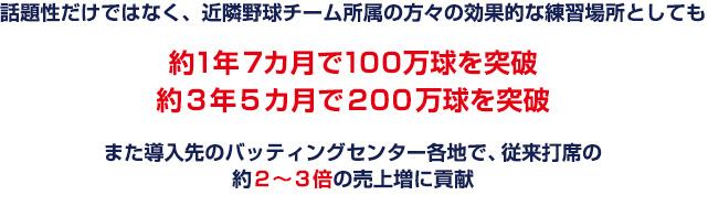 話題性だけではなく、近隣野球チーム所属の方々の効果的な練習場所としても約1年7カ月で100万球を突破約3年5カ月で200万球を突破