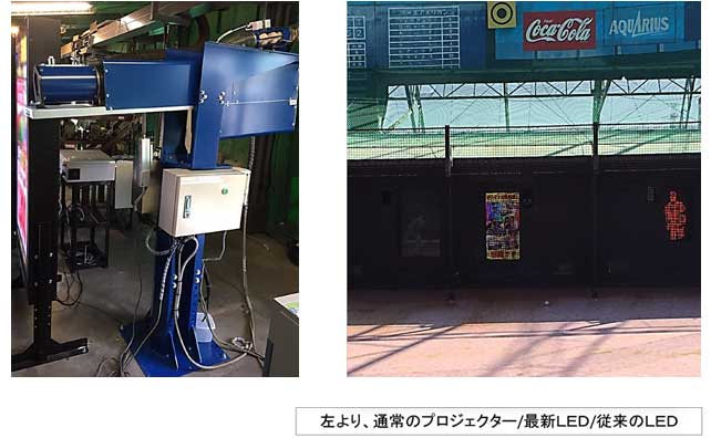最新型LEDシステムとの連動【フルカラー/広告機能付き】
